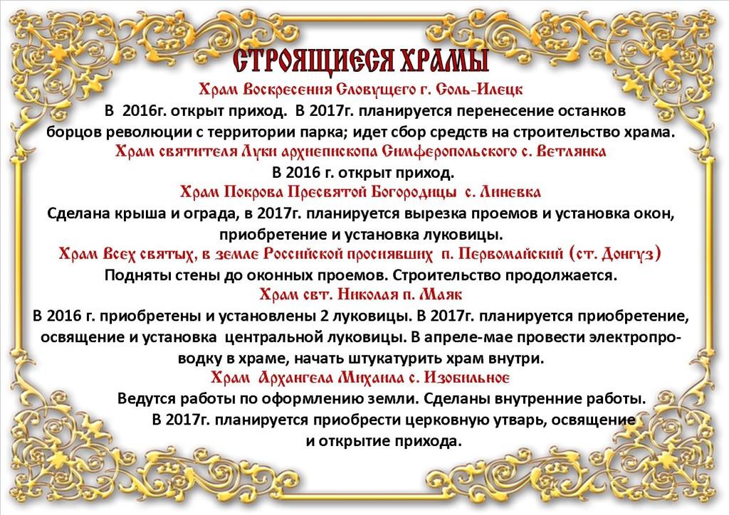 stroyashhiesya-xramy-informaciya